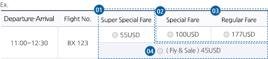 01-Super Special Fare, 02-Special Fare, 03-Regular Fare, 04-fly early, 05-Thunder deal
