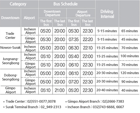 City Limousine Bus Timetable